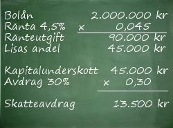 Räkneexempel skatteavdra ränteutgifter