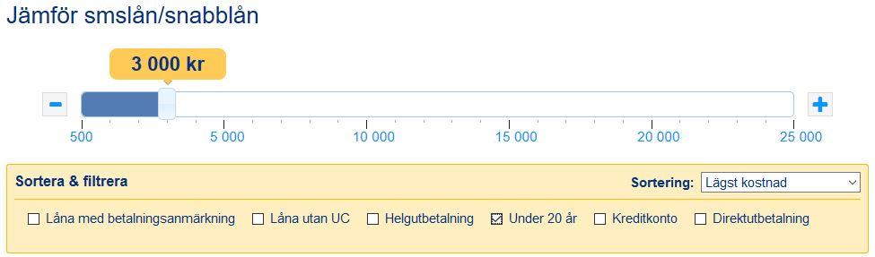 Filtrering av lån på Sverigekredit.se